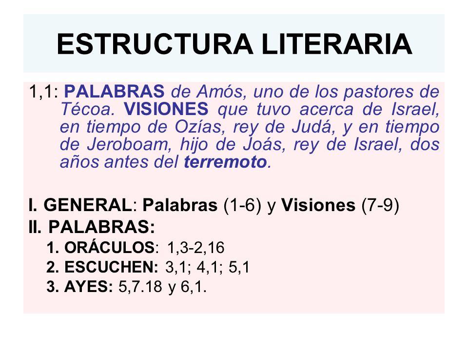ESTRUCTURA LITERARIA 1,1: PALABRAS de Amós, uno de los pastores de Técoa.