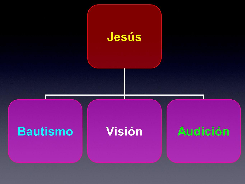 A.ESTRUCTURA DE LA PERÍCOPA (Mc.1,9-11) I) Bautismo II) VISIÓN 1.