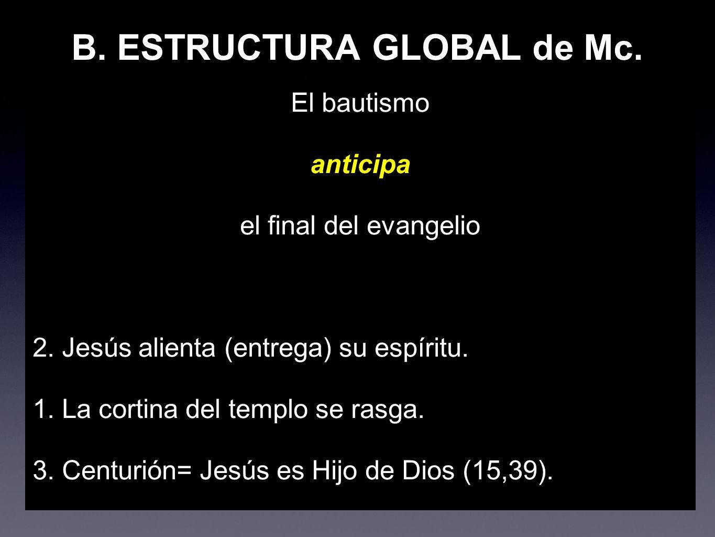 A.ESTRUCTURA DE LA PERÍCOPA I) Bautismo II) VISIÓN 1.