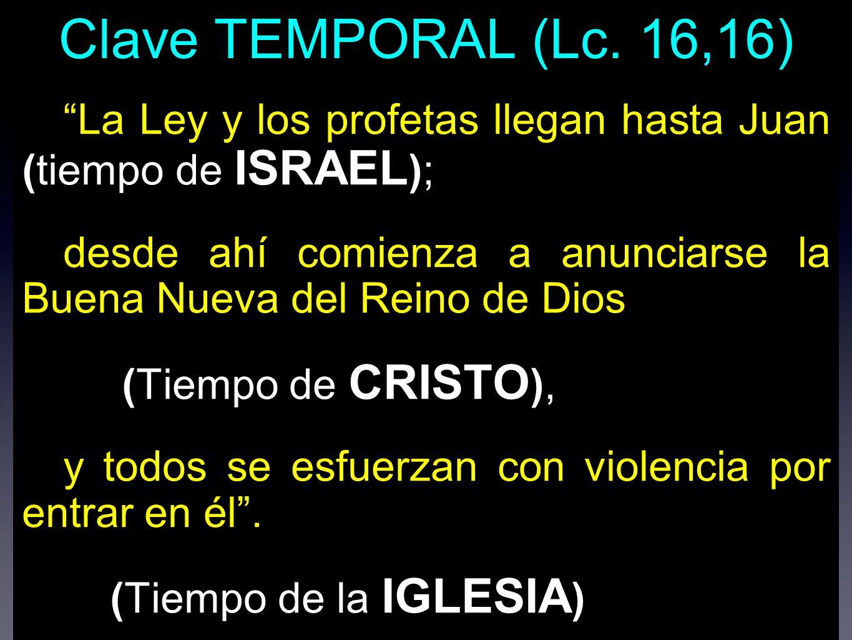 Historia de la Salvación: Tres tiempos (Lc. 16,16)Israel CRISTO Iglesia