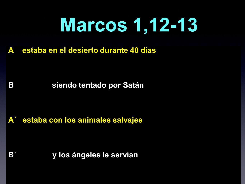 Tras-fondo bíblico Textos del A. T. que inspiraron el relato de Marcos