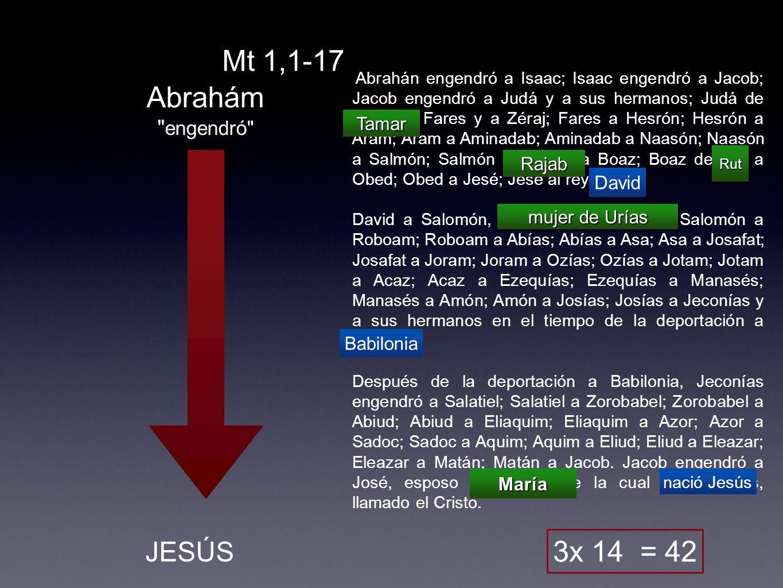 1- Lo mejor del Judaismo 2- Del tronco de Jesé 3- Cuatro abuelas 11 Árbol de Reyes.