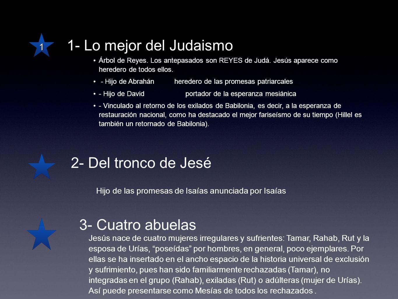 DIOS Adam JESÚS hijo de 7x11= 77 Lc 3,23-38