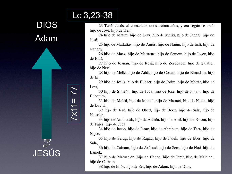 DIOS Adam JESÚS