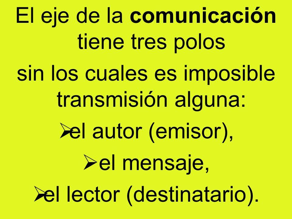 El eje de la comunicación tiene tres polos sin los cuales es imposible transmisión alguna: el autor (emisor), el mensaje, el lector (destinatario).