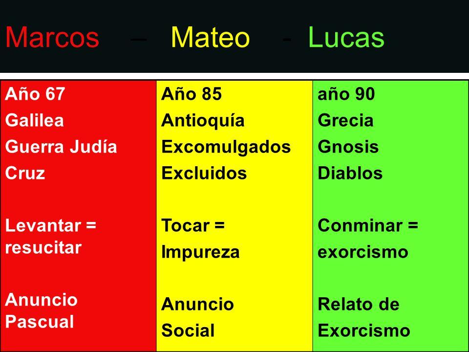 Marcos – Mateo - Lucas Año 67 Galilea Guerra Judía Cruz Levantar = resucitar Anuncio Pascual Año 85 Antioquía Excomulgados Excluidos Tocar = Impureza