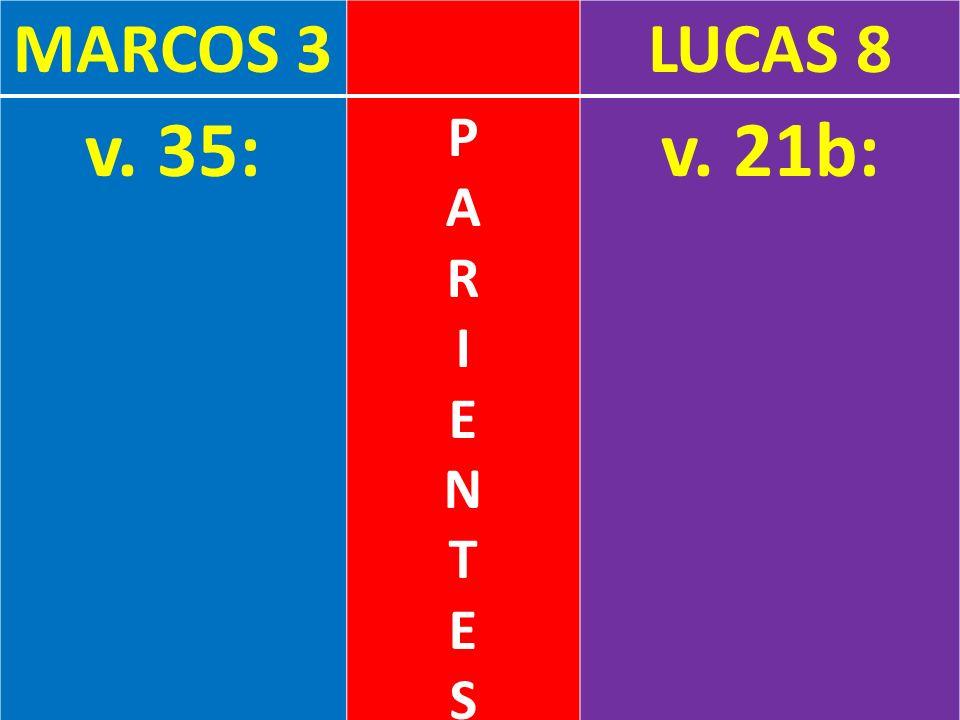 MARCOS 3LUCAS 8 v. 35: PARIENTESPARIENTES v. 21b: