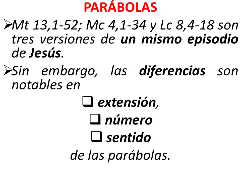 PARÁBOLAS Mt 13,1-52; Mc 4,1-34 y Lc 8,4-18 son tres versiones de un mismo episodio de Jesús. Sin embargo, las diferencias son notables en extensión,