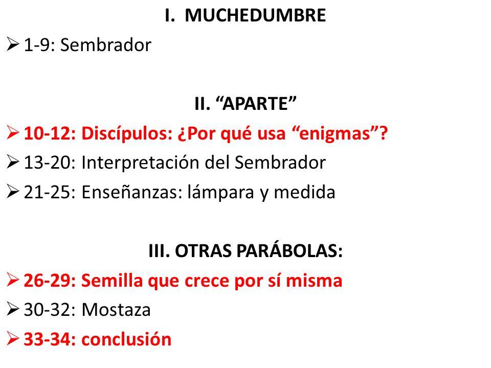 I. MUCHEDUMBRE 1-9: Sembrador II. APARTE 10-12: Discípulos: ¿Por qué usa enigmas? 13-20: Interpretación del Sembrador 21-25: Enseñanzas: lámpara y med