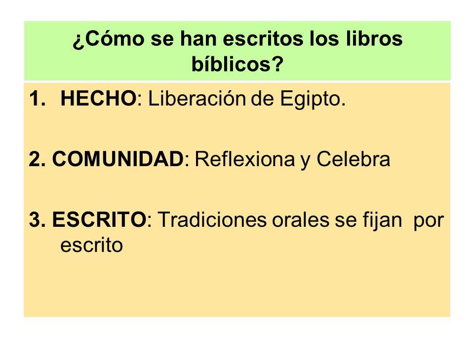 ¿Cómo se han escritos los libros bíblicos? 1.HECHO: Liberación de Egipto. 2. COMUNIDAD: Reflexiona y Celebra 3. ESCRITO: Tradiciones orales se fijan p