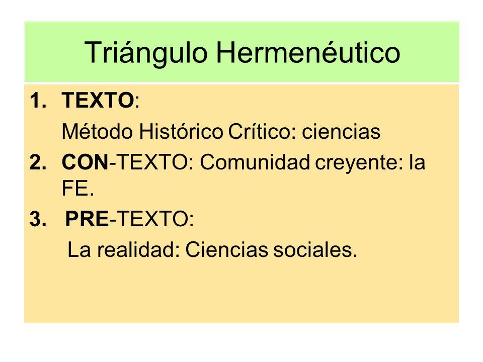 Triángulo Hermenéutico 1.TEXTO: Método Histórico Crítico: ciencias 2.CON-TEXTO: Comunidad creyente: la FE. 3. PRE-TEXTO: La realidad: Ciencias sociale