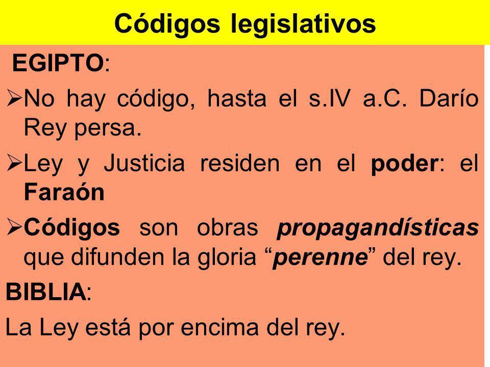 Códigos legislativos EGIPTO: No hay código, hasta el s.IV a.C.
