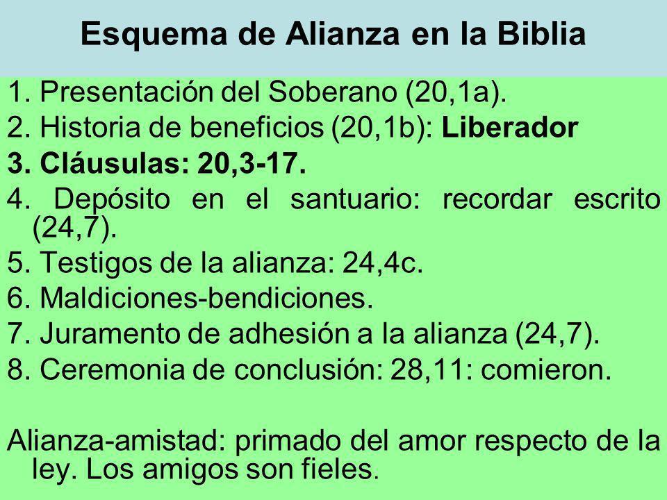 Esquema de Alianza en la Biblia 1.Presentación del Soberano (20,1a).