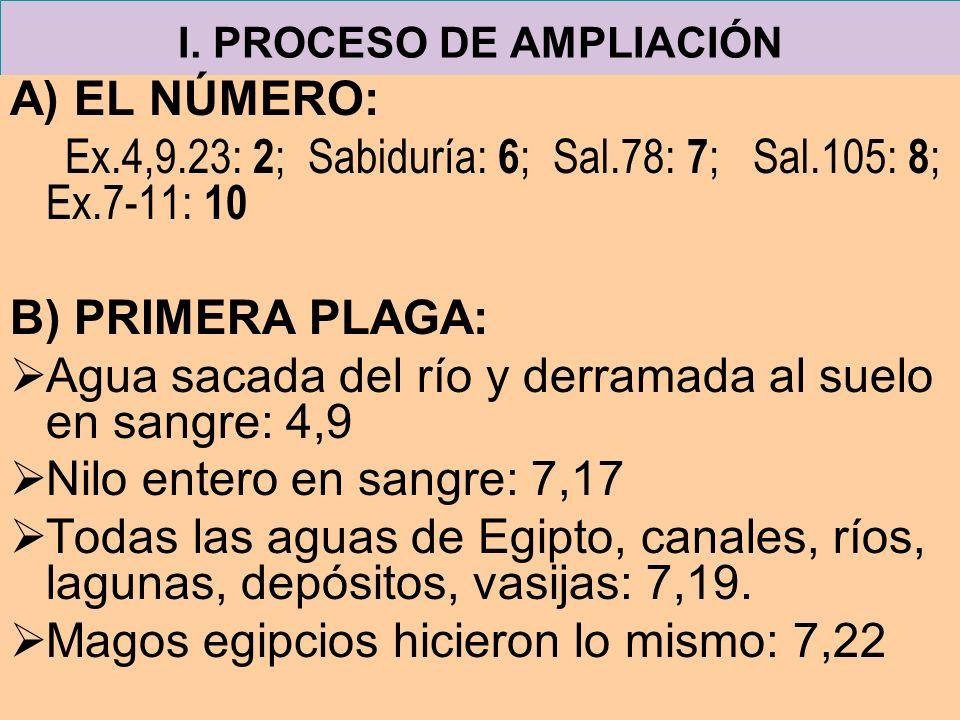 I. PROCESO DE AMPLIACIÓN A) EL NÚMERO: Ex.4,9.23: 2 ; Sabiduría: 6 ; Sal.78: 7 ; Sal.105: 8 ; Ex.7-11: 10 B) PRIMERA PLAGA: Agua sacada del río y derr