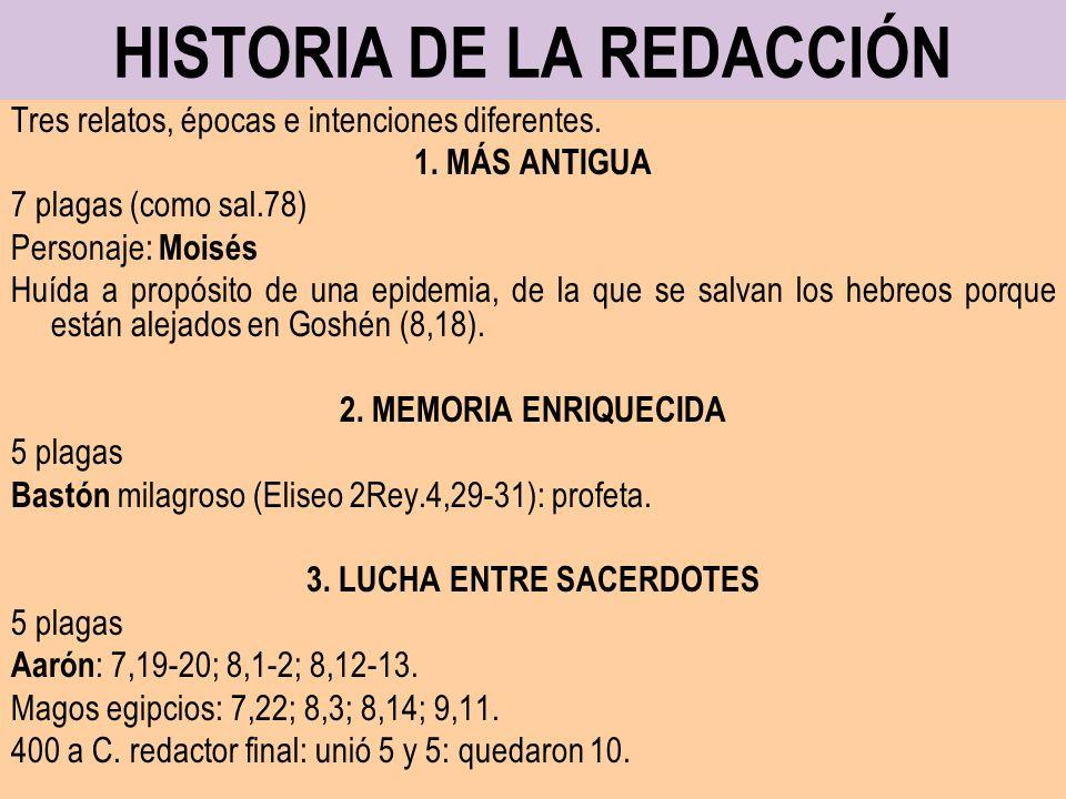 HISTORIA DE LA REDACCIÓN Tres relatos, épocas e intenciones diferentes. 1. MÁS ANTIGUA 7 plagas (como sal.78) Personaje: Moisés Huída a propósito de u