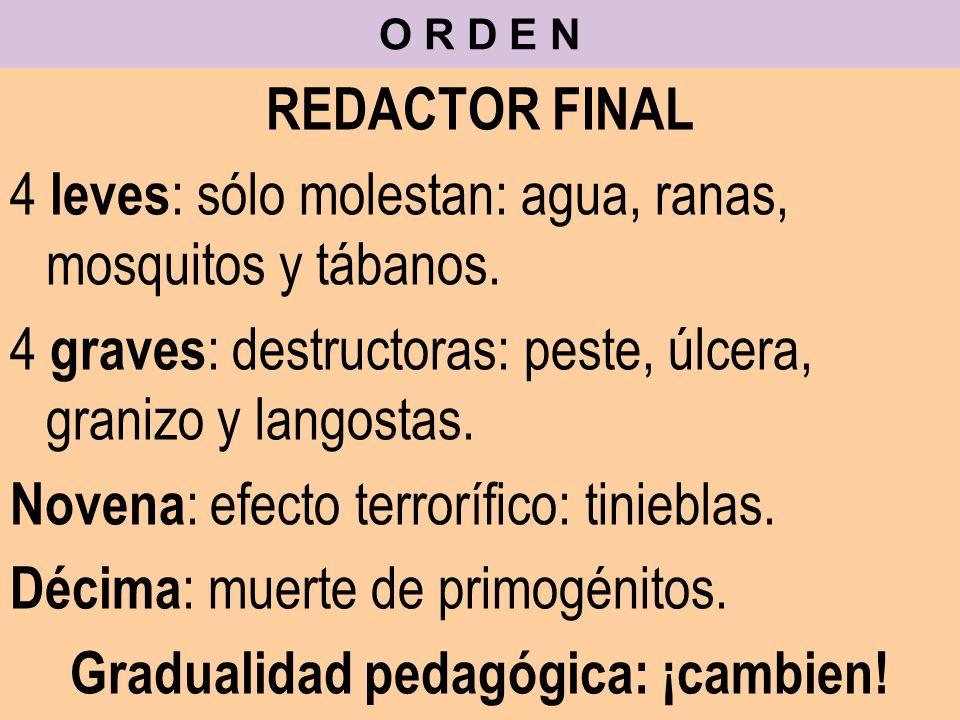 O R D E N REDACTOR FINAL 4 leves : sólo molestan: agua, ranas, mosquitos y tábanos. 4 graves : destructoras: peste, úlcera, granizo y langostas. Noven