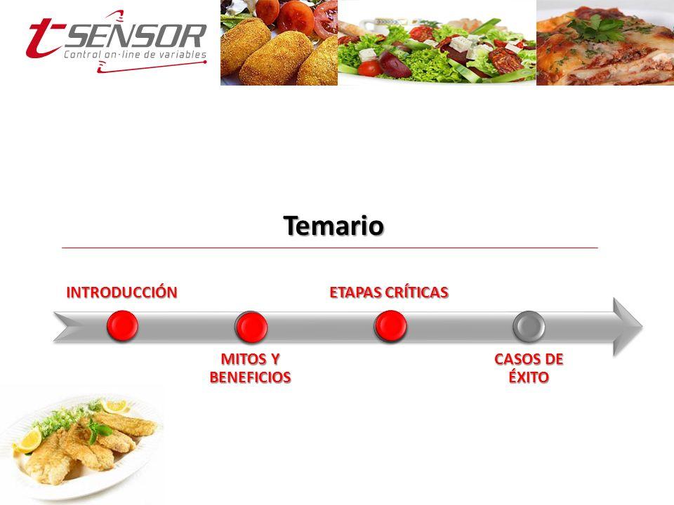 SISTEMAS DE MONITOREO ONLINE Y EN TIEMPO REAL DE TEMPERATURA SISTEMA JUNAEB COOKCHILL