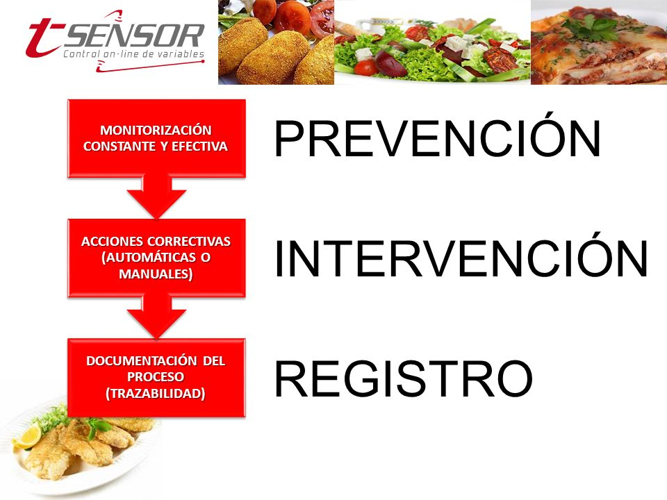 INFORMACION + CONTROL = TRANQUILIDAD ¿VENTAJAS.