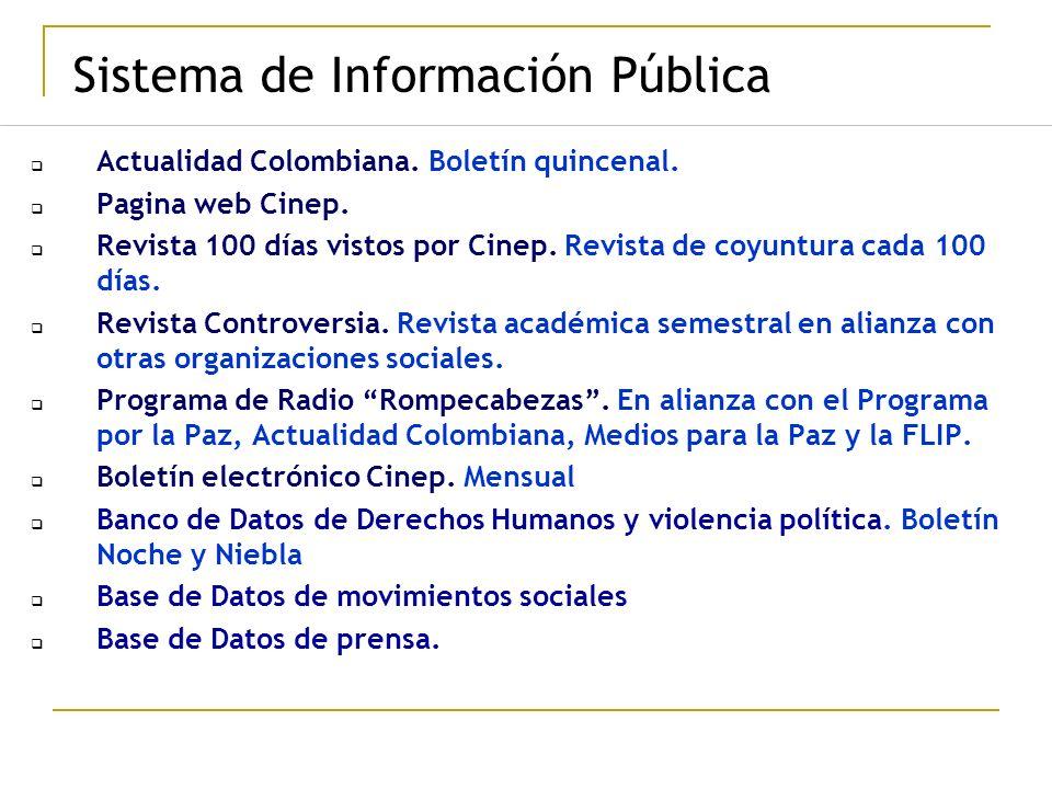 Sistema de Información Pública Actualidad Colombiana. Boletín quincenal. Pagina web Cinep. Revista 100 días vistos por Cinep. Revista de coyuntura cad
