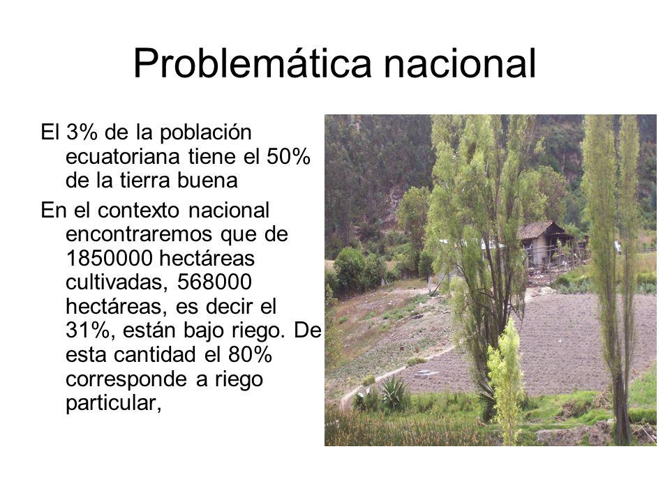 Problemática nacional El 3% de la población ecuatoriana tiene el 50% de la tierra buena En el contexto nacional encontraremos que de 1850000 hectáreas