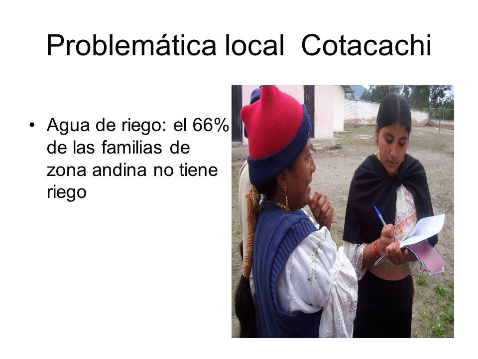 Problemática local Cotacachi Agua de riego: el 66% de las familias de zona andina no tiene riego