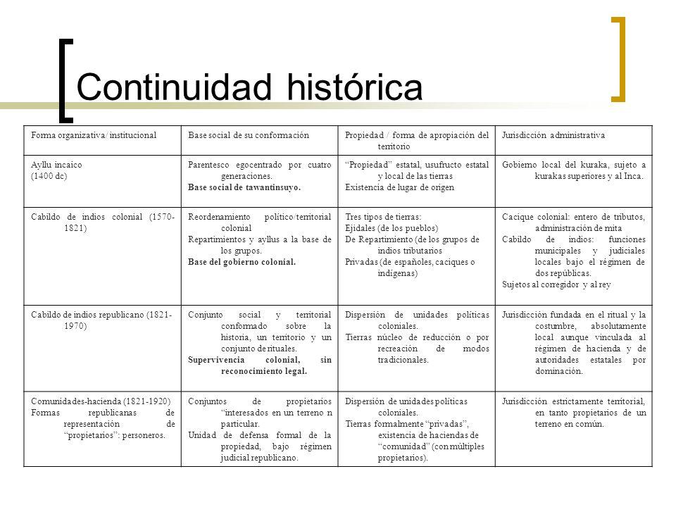 Continuidad histórica Forma organizativa/ institucionalBase social de su conformaciónPropiedad / forma de apropiación del territorio Jurisdicción administrativa Ayllu incaico (1400 dc) Parentesco egocentrado por cuatro generaciones.
