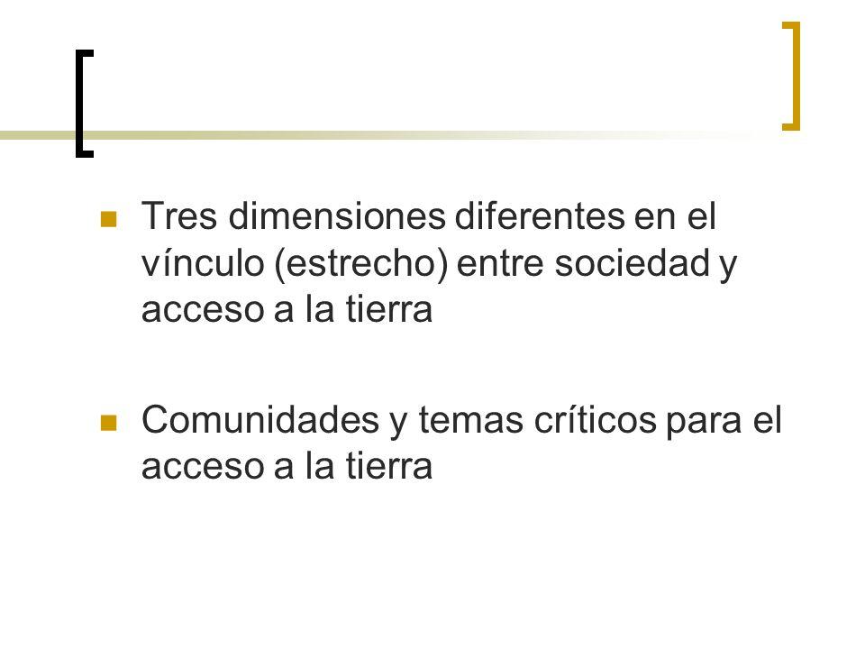 Tres dimensiones diferentes en el vínculo (estrecho) entre sociedad y acceso a la tierra Comunidades y temas críticos para el acceso a la tierra