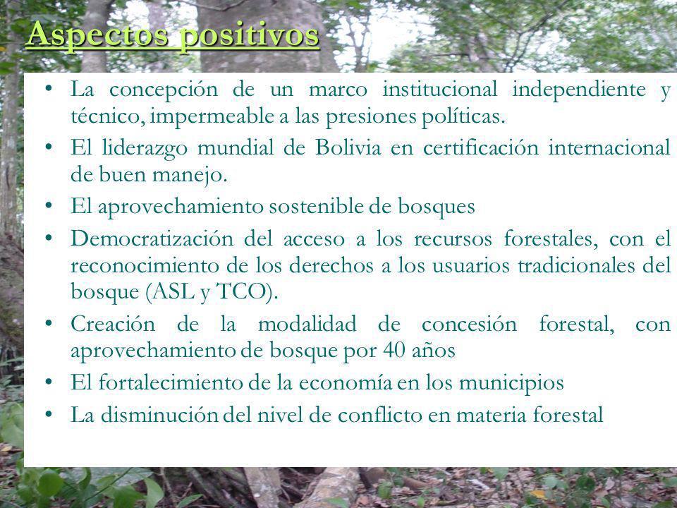 Aspectos negativos: Falta de cumplimiento de normas legales Asentamientos humanos en áreas protegidas y reservas forestales.