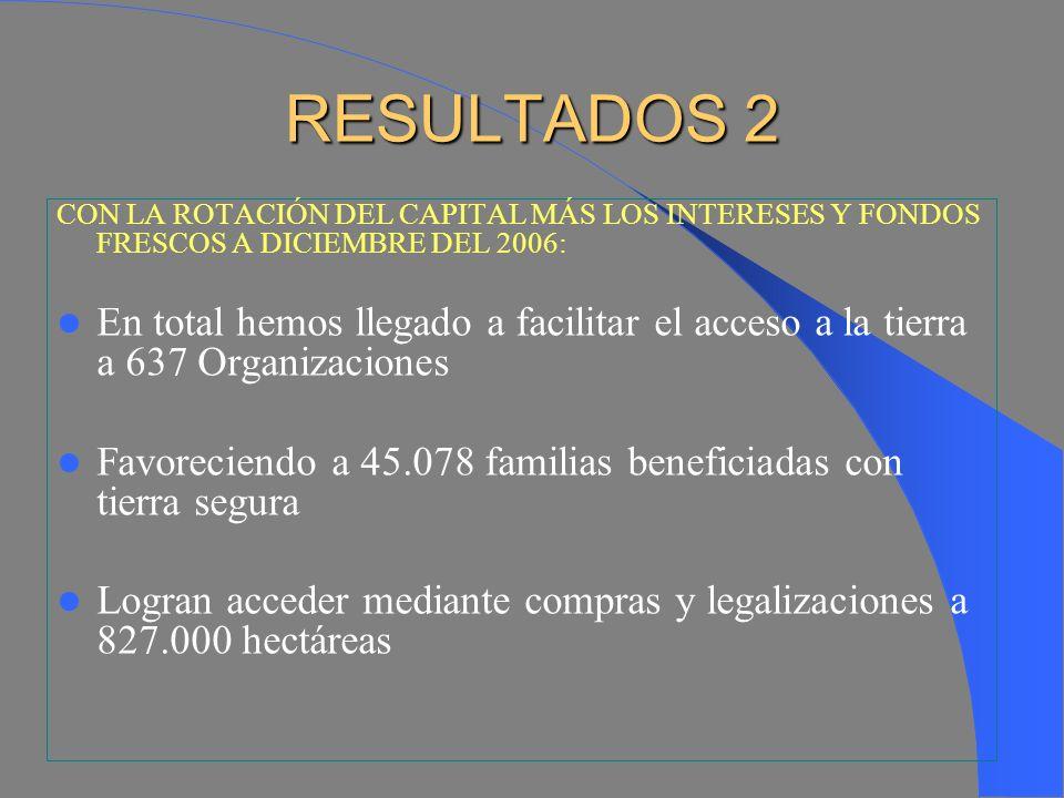 SERVICIOS QUE OFRECE FEPP - PROTIERRAS Medición y linderación de tierras y territorio, sean unifamiliares o comunitarios Trámites para legalización y