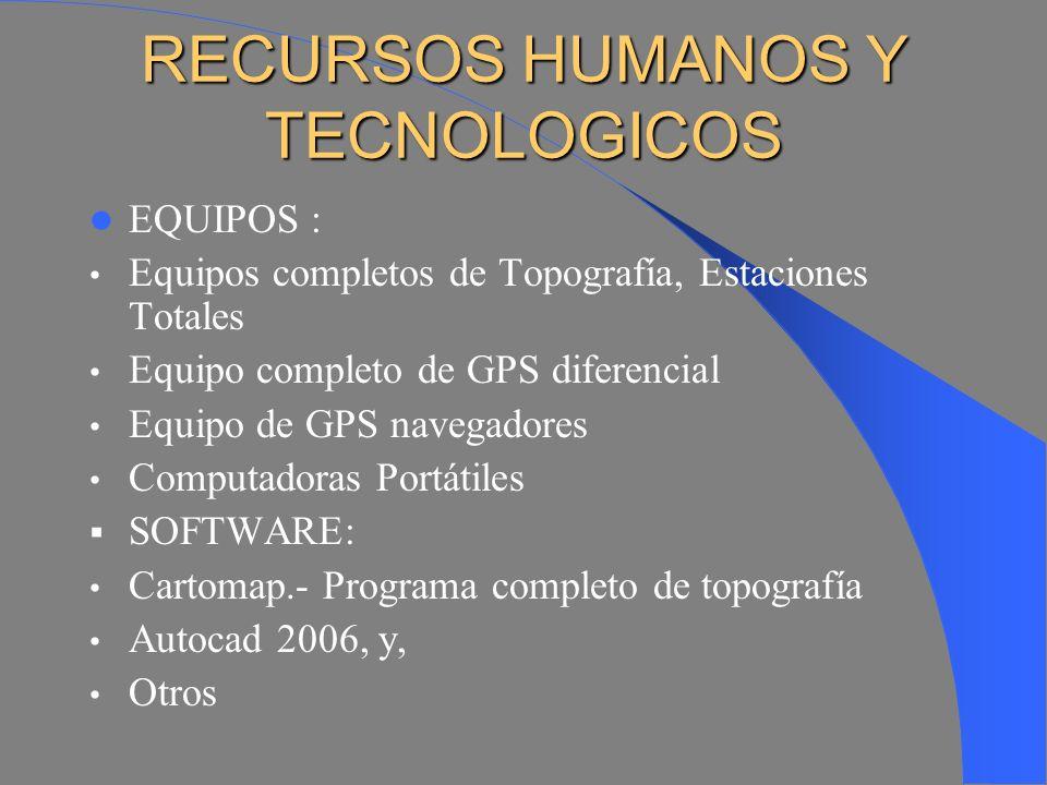 RESULTADOS 2 CON LA ROTACIÓN DEL CAPITAL MÁS LOS INTERESES Y FONDOS FRESCOS A DICIEMBRE DEL 2006: En total hemos llegado a facilitar el acceso a la ti