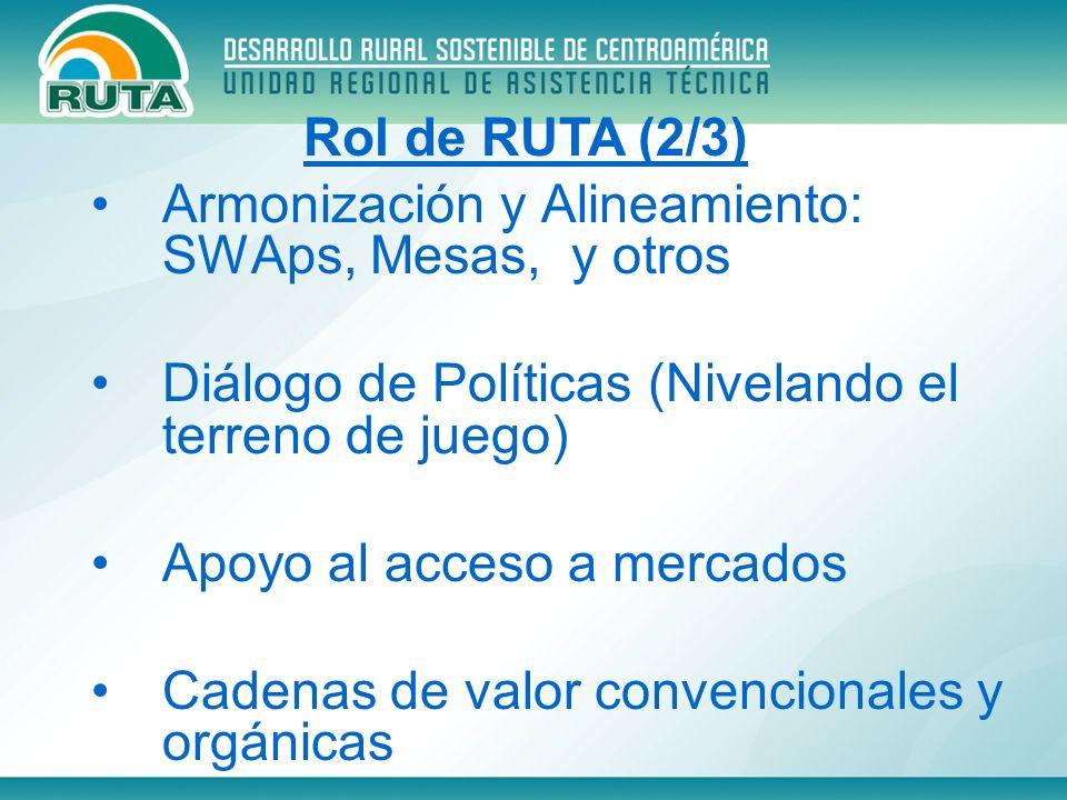 Armonización y Alineamiento: SWAps, Mesas, y otros Diálogo de Políticas (Nivelando el terreno de juego) Apoyo al acceso a mercados Cadenas de valor co