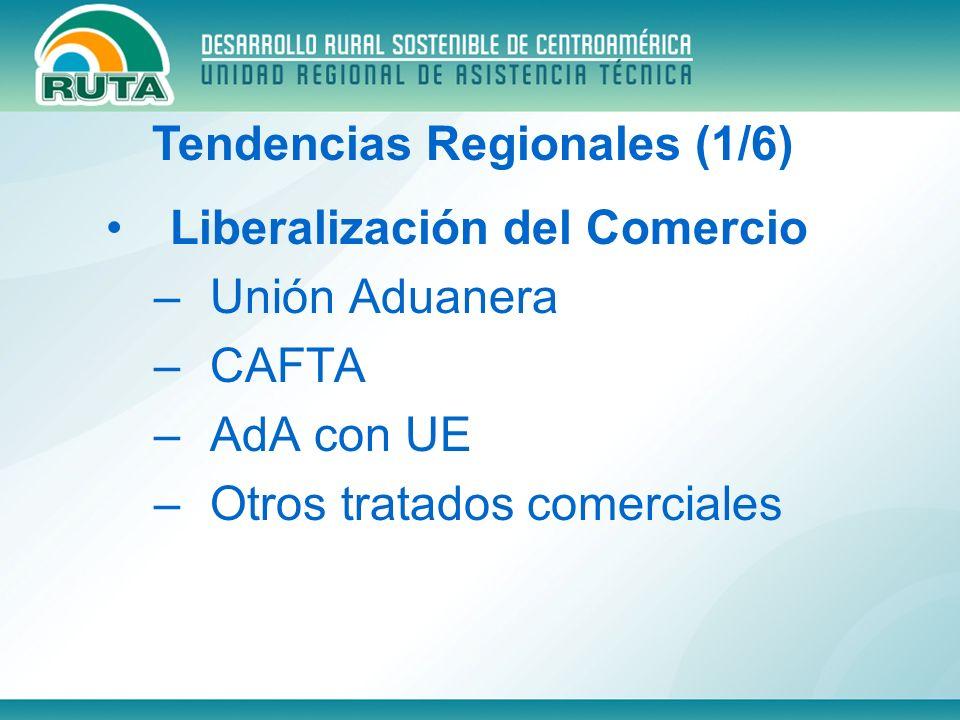 Liberalización del Comercio –Unión Aduanera –CAFTA –AdA con UE –Otros tratados comerciales Tendencias Regionales (1/6)