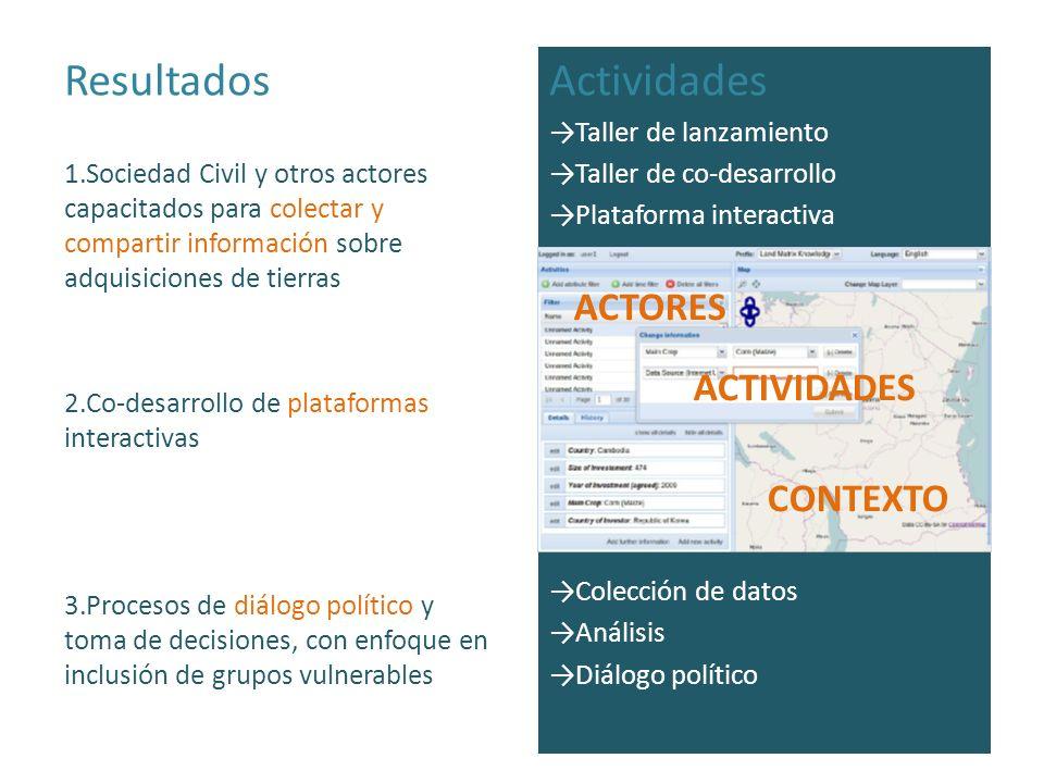 Resultados 1.Sociedad Civil y otros actores capacitados para colectar y compartir información sobre adquisiciones de tierras 2.Co-desarrollo de plataf