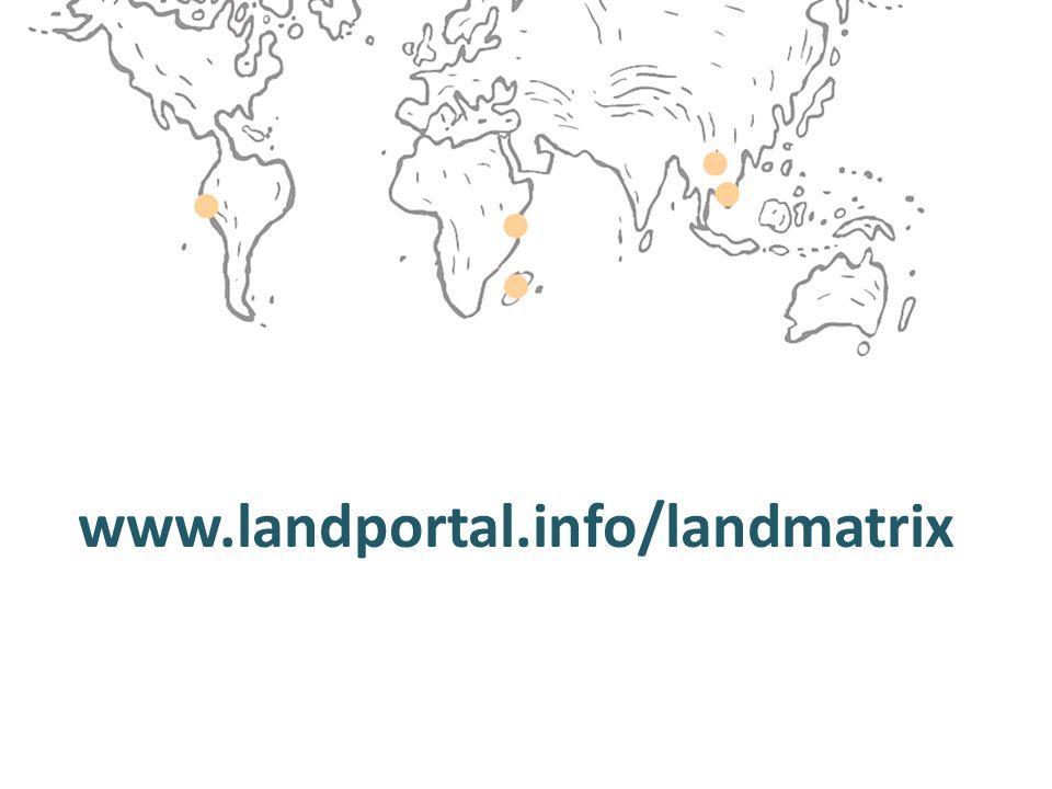 www.landportal.info/landmatrix
