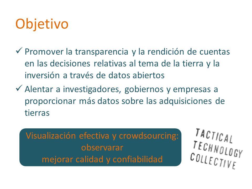 Objetivo Promover la transparencia y la rendición de cuentas en las decisiones relativas al tema de la tierra y la inversión a través de datos abierto