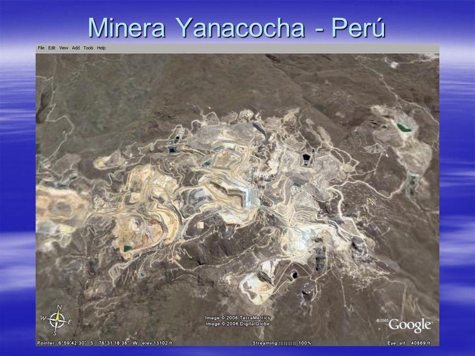 Minera Yanacocha - Perú