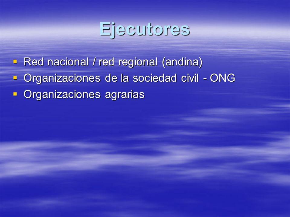 Ejecutores Red nacional / red regional (andina) Red nacional / red regional (andina) Organizaciones de la sociedad civil - ONG Organizaciones de la sociedad civil - ONG Organizaciones agrarias Organizaciones agrarias