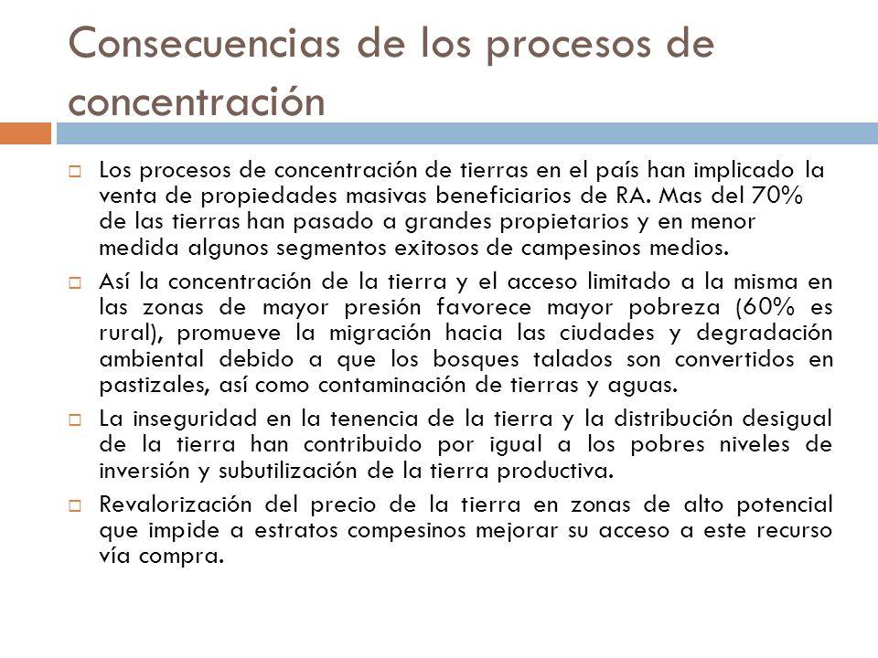Consecuencias de los procesos de concentración Los procesos de concentración de tierras en el país han implicado la venta de propiedades masivas benef