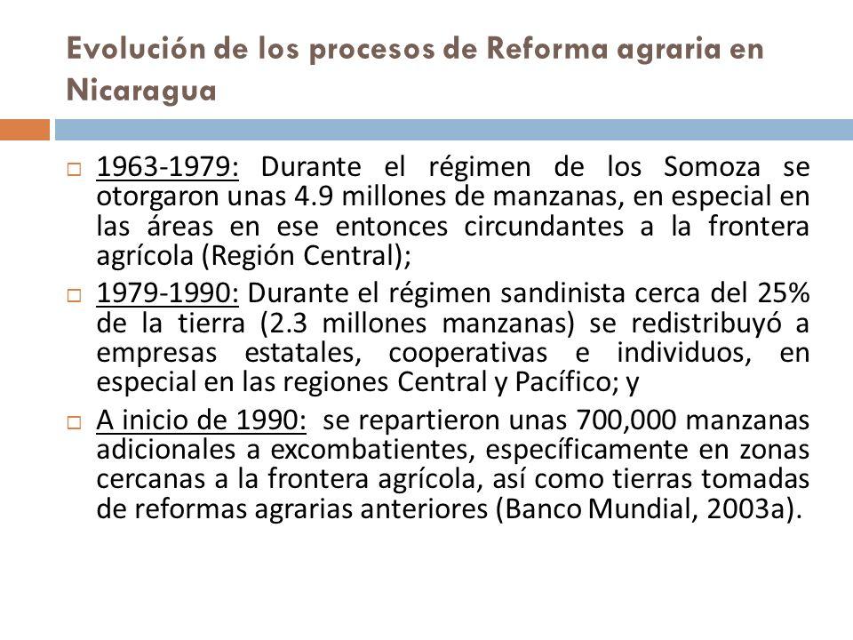 Evolución de los procesos de Reforma agraria en Nicaragua 1963-1979: Durante el régimen de los Somoza se otorgaron unas 4.9 millones de manzanas, en e