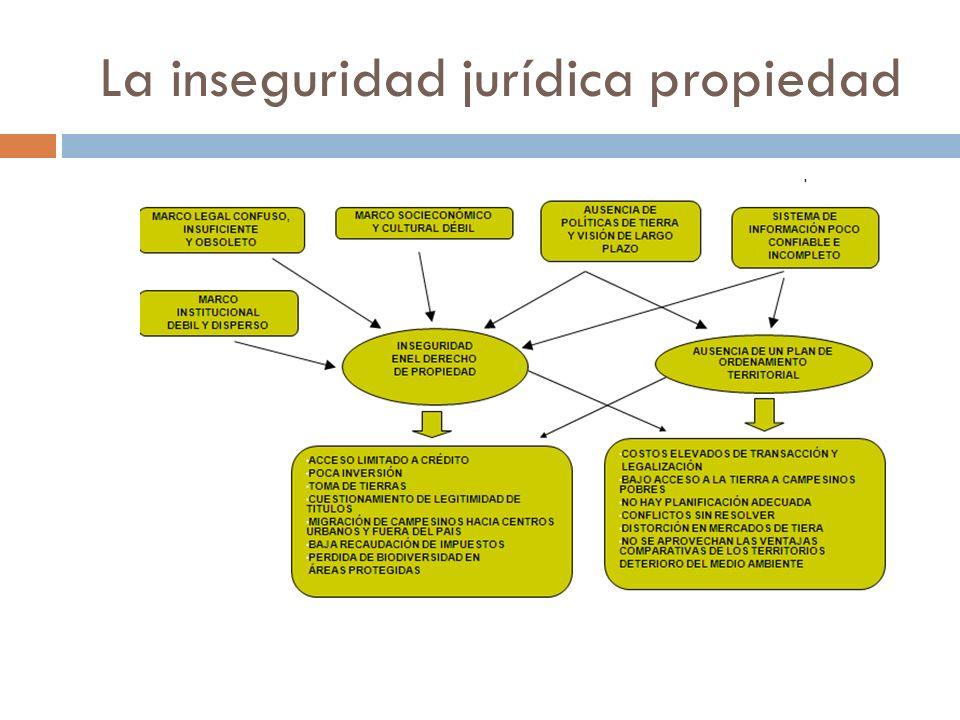 La inseguridad jurídica propiedad