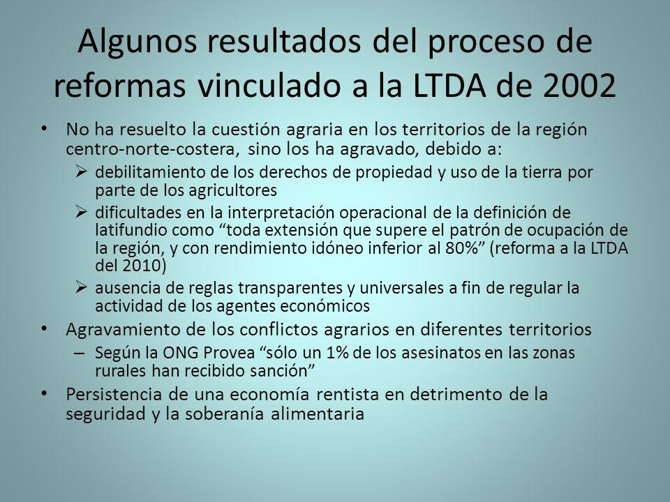 Algunos resultados del proceso de reformas vinculado a la LTDA de 2002 No ha resuelto la cuestión agraria en los territorios de la región centro-norte