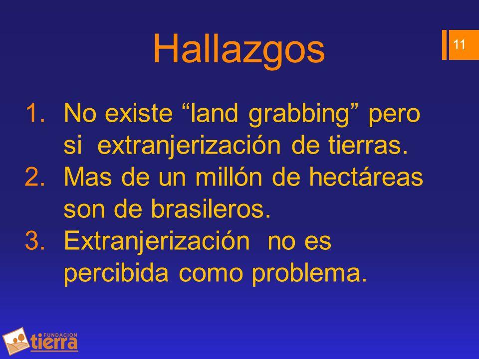 Hallazgos 11 1.No existe land grabbing pero si extranjerización de tierras. 2.Mas de un millón de hectáreas son de brasileros. 3.Extranjerización no e