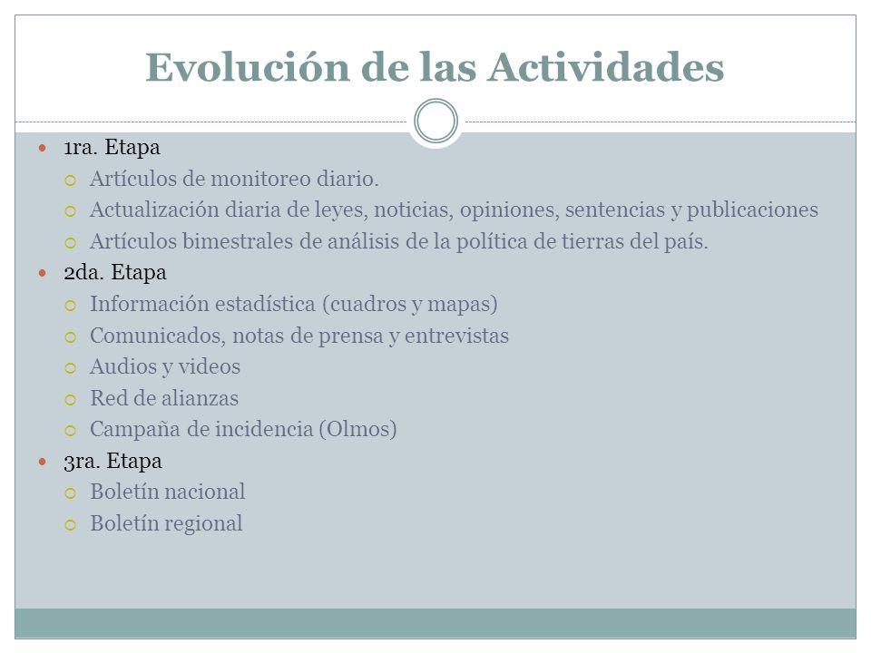 Evolución de las Actividades 1ra. Etapa Artículos de monitoreo diario.