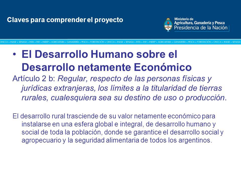 Título: Tipografía Arial / Versión: bold Cuerpo 16 a 18 / Color blanco El Desarrollo Humano sobre el Desarrollo netamente Económico Artículo 2 b: Regu