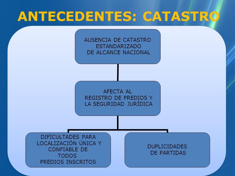 ANTECEDENTES: CATASTRO AUSENCIA DE CATASTRO ESTANDARIZADO DE ALCANCE NACIONAL AFECTA AL REGISTRO DE PREDIOS Y LA SEGURIDAD JURÍDICA DIFICULTADES PARA