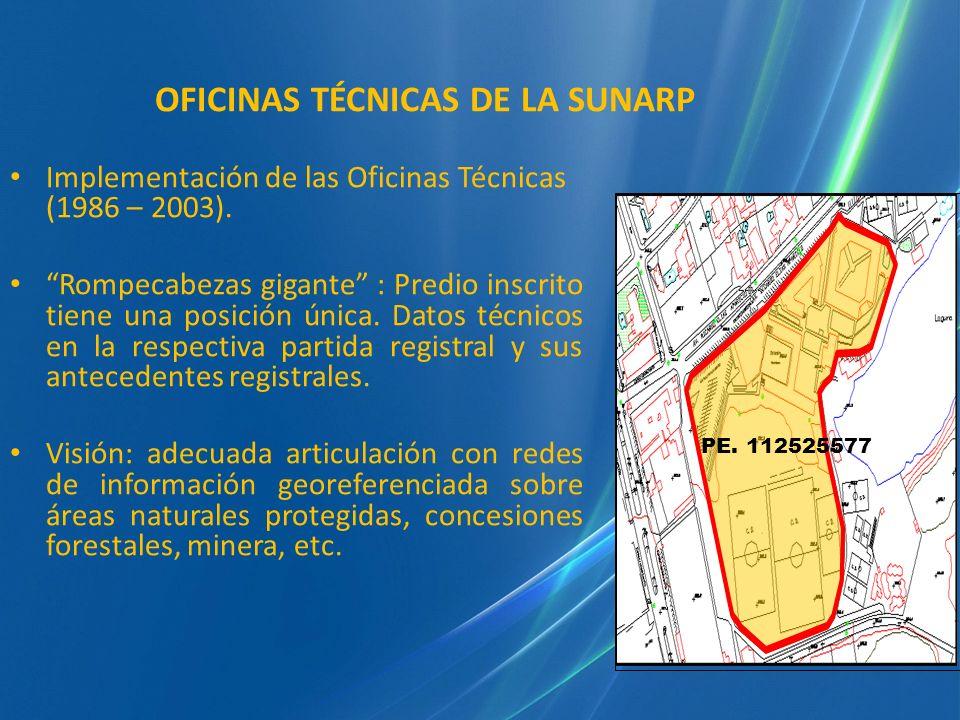 OFICINAS TÉCNICAS DE LA SUNARP Implementación de las Oficinas Técnicas (1986 – 2003). Rompecabezas gigante : Predio inscrito tiene una posición única.
