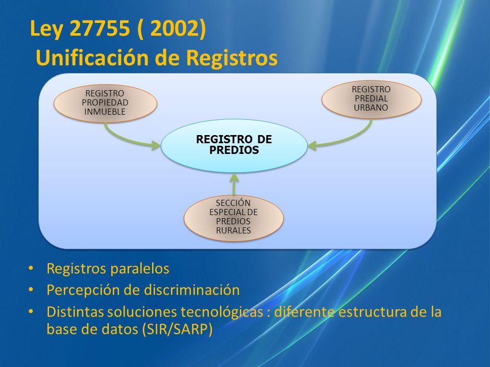 Ley 27755 ( 2002) Unificación de Registros Registros paralelos Percepción de discriminación Distintas soluciones tecnológicas : diferente estructura d