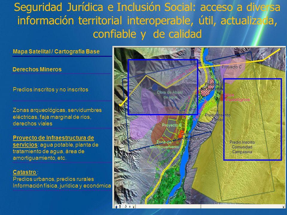 Seguridad Jurídica e Inclusión Social: acceso a diversa información territorial interoperable, útil, actualizada, confiable y de calidad Proyecto A Pr