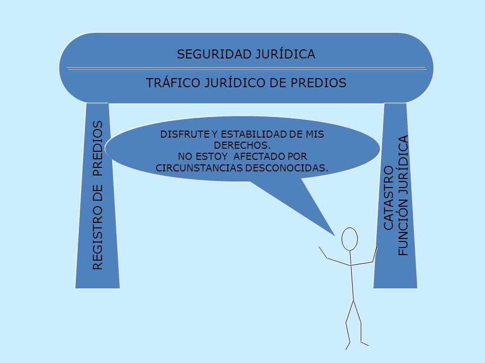 SEGURIDAD JURÍDICA TRÁFICO JURÍDICO DE PREDIOS REGISTRO DE PREDIOS CATASTRO FUNCIÓN JURÍDICA DISFRUTE Y ESTABILIDAD DE MIS DERECHOS. NO ESTOY AFECTADO