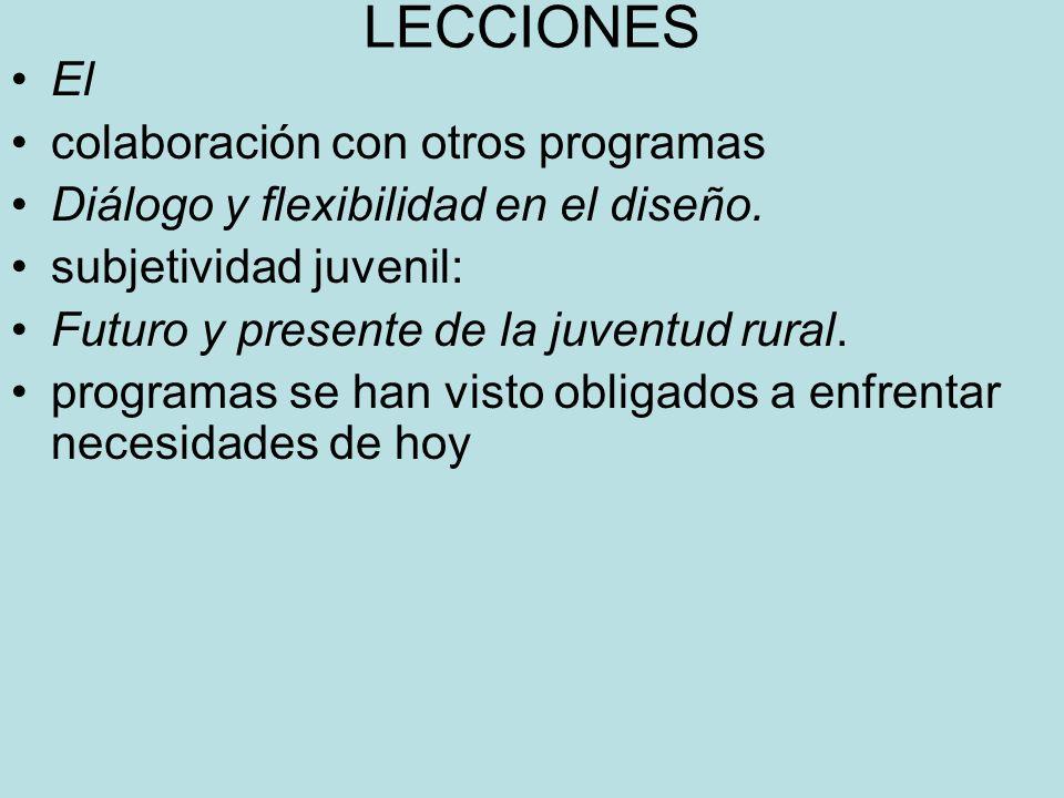 Sub-Etapas del Ciclo Juvenil y Gestión de la Tierra.